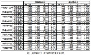 スクリーンショット 2013-04-21 22.15.15.png